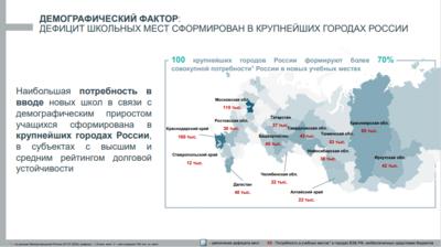 Потребность в школьных местах в крупных городах РФ