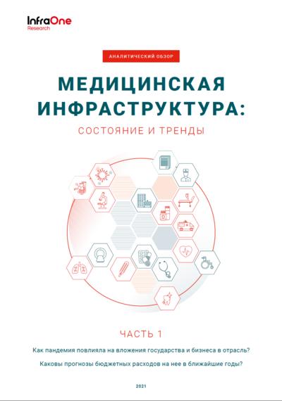 Медицинская инфраструктура: состояние и тренды. Часть 1