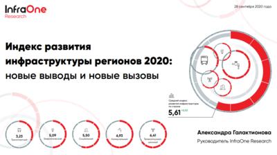 Индекс развития инфраструктуры регионов 2020: новые выводы и новые вызовы