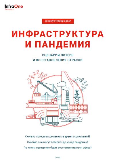 Инфраструктура и пандемия: сценарии потерь и восстановления отрасли. Аналитический обзор