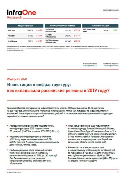 Инвестиции в инфраструктуру: как вкладывали российские регионы в 2019 году? Аналитический обзор