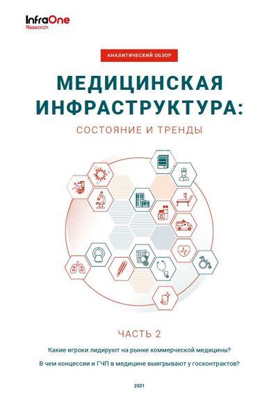 Медицинская инфраструктура: состояние и тренды. Часть 2