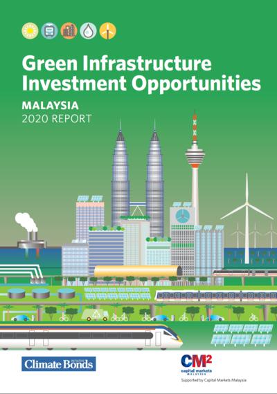 Возможности инвестирования в зеленую инфраструктуру. Малайзия