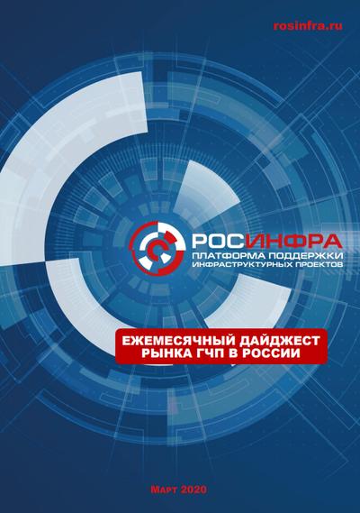 Ежемесячный дайджест рынка ГЧП в России. Март 2020
