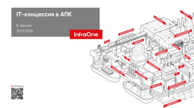 IT-концессия в АПК