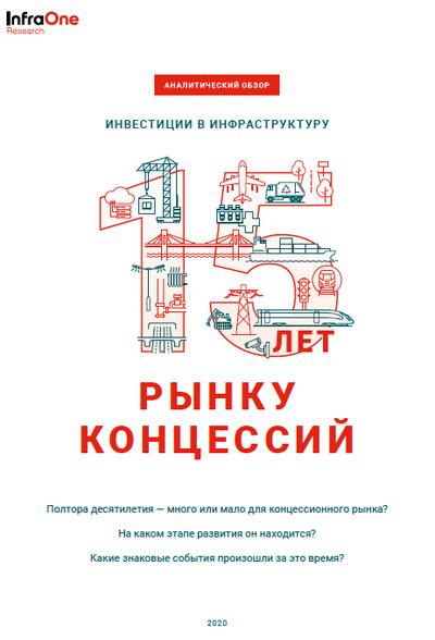 Инвестиции в инфраструктуру: 15 лет рынку концессий. Аналитический обзор