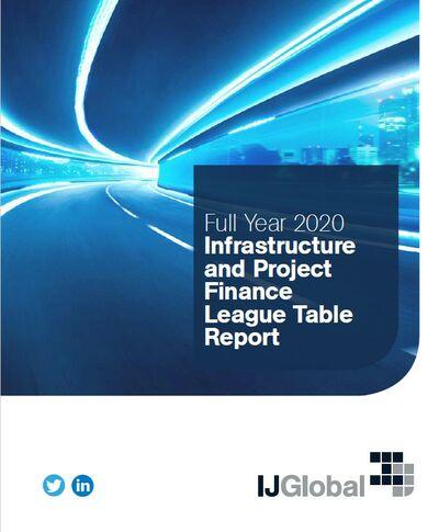 Инфраструктура и проектное финансирование в 2020 году