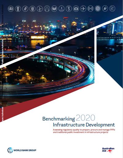 Анализ развития инфраструктуры 2020