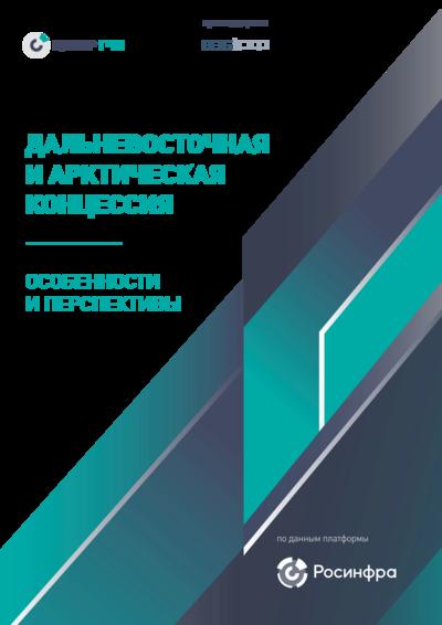 """Проект """"Умный город"""""""