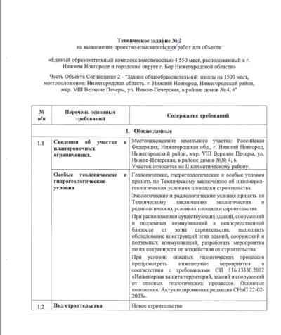 Техническое задание по проекту создания образовательного комплекса в Нижнем Новгороде