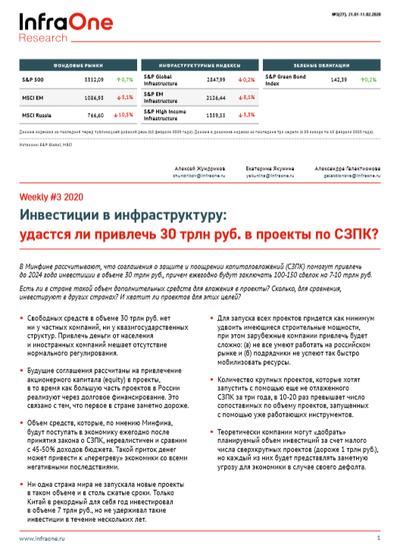 Инвестиции в инфраструктуру: удастся ли привлечь 30 трлн руб. в проекты по СЗПК?